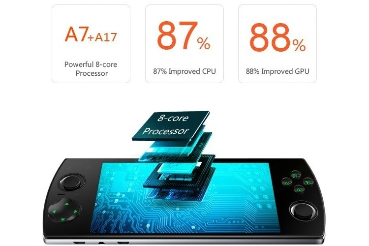 Review Snail MUCH W3D Phablet console Gaming 3D eye